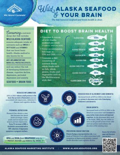 Brain Health fact sheet thumbnail