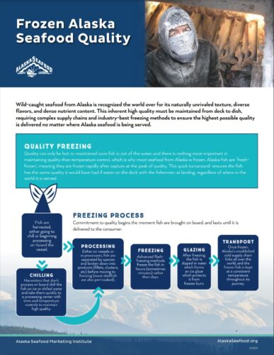 Frozen Alaska Seafood Quality Fact Sheet
