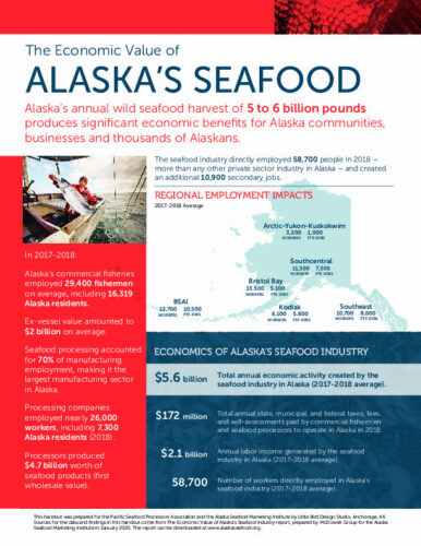 PSPA Seafood Impacts One Pager 2_20