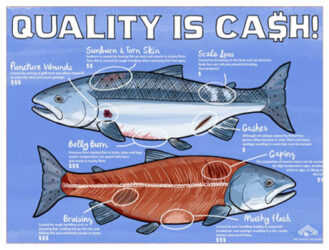 Quality Handling Poster: Quality Pays