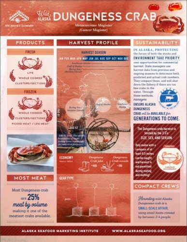 Dungeness Crab Fact Sheet