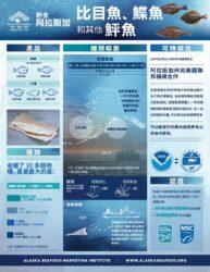 Alaska Dungeness Crab Fact Sheet (China) 7