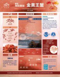 Alaska Dungeness Crab Fact Sheet (China) 8