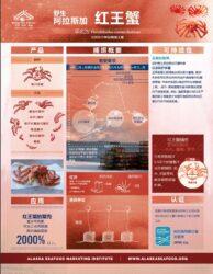Alaska Dungeness Crab Fact Sheet (China) 15