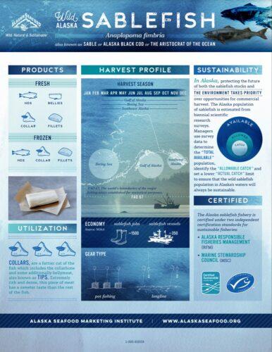 Sablefish Fact Sheet