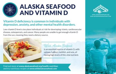 Alaska Seafood for Health During Pregnancy Nutrition Facts Postcard 6