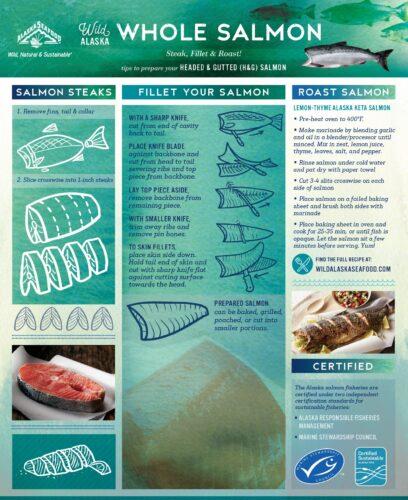 Whole Salmon Guide: Steak, Fillet & Roast!